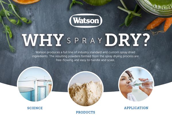 Watson Interactive Product Spotlight